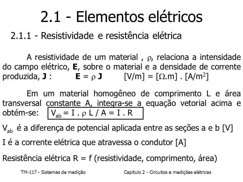 TM-117 - Sistemas de mediçãoCapítulo 2 - Circuitos e medições elétricas 2.1 - Elementos elétricos 2.1.1 - Resistividade e resistência elétrica A resistividade de um material,, relaciona a intensidade do campo elétrico, E, sobre o material e a densidade de corrente produzida, J :E = J[V/m] = [.m].