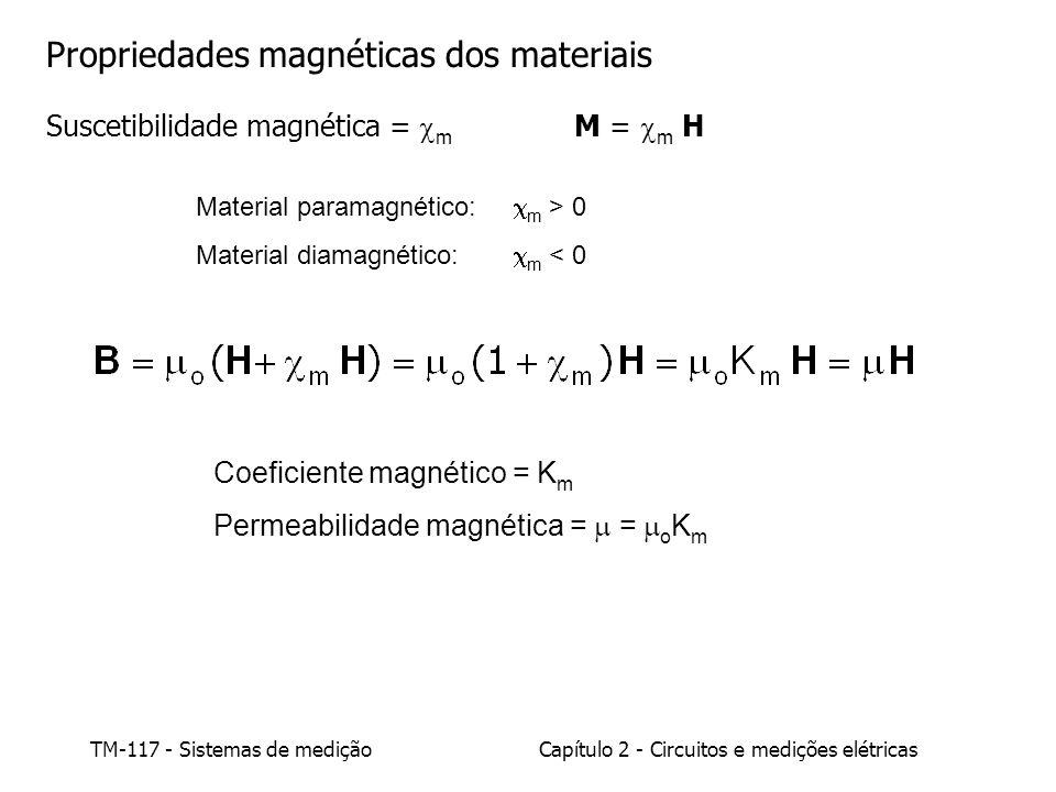 TM-117 - Sistemas de mediçãoCapítulo 2 - Circuitos e medições elétricas Propriedades magnéticas dos materiais Suscetibilidade magnética = m M = m H Material paramagnético: m > 0 Material diamagnético: m < 0 Coeficiente magnético = K m Permeabilidade magnética = = o K m
