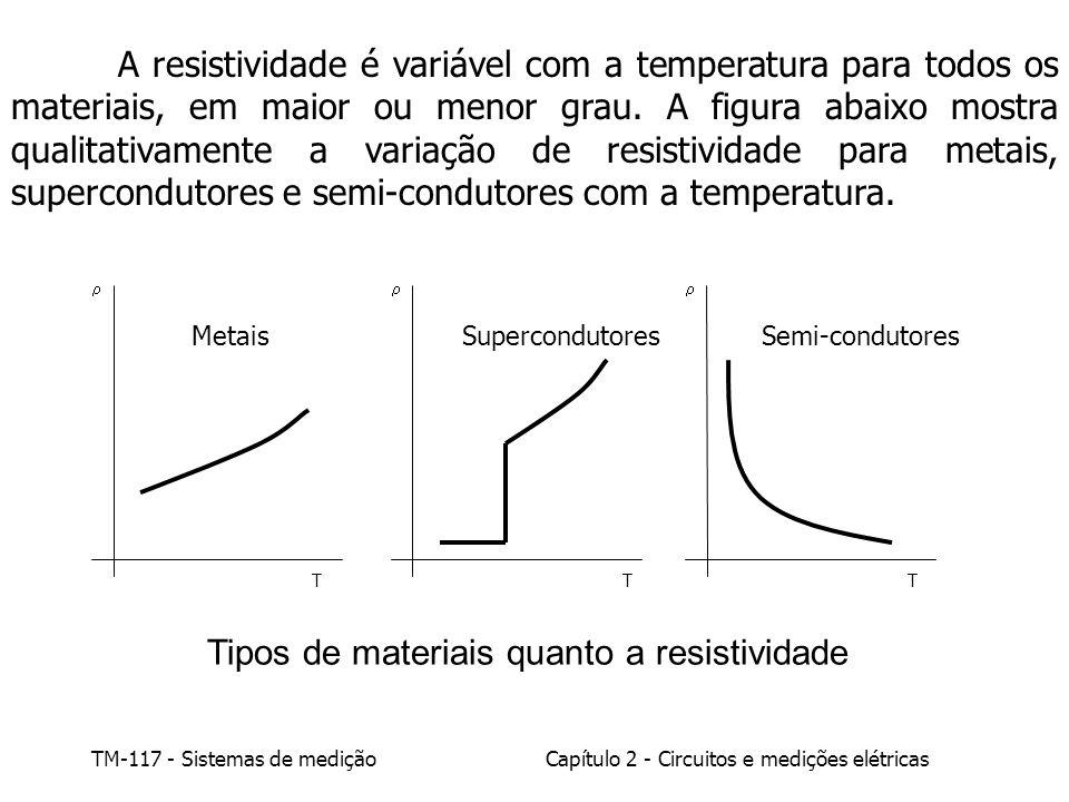 TM-117 - Sistemas de mediçãoCapítulo 2 - Circuitos e medições elétricas = 0 [ 1 + 0 ( T - T 0 ) ] onde e 0 são as resistividades do material nas temperaturas T e T 0 respectivamente, e 0 é o coeficiente de temperatura da resistividade do material.