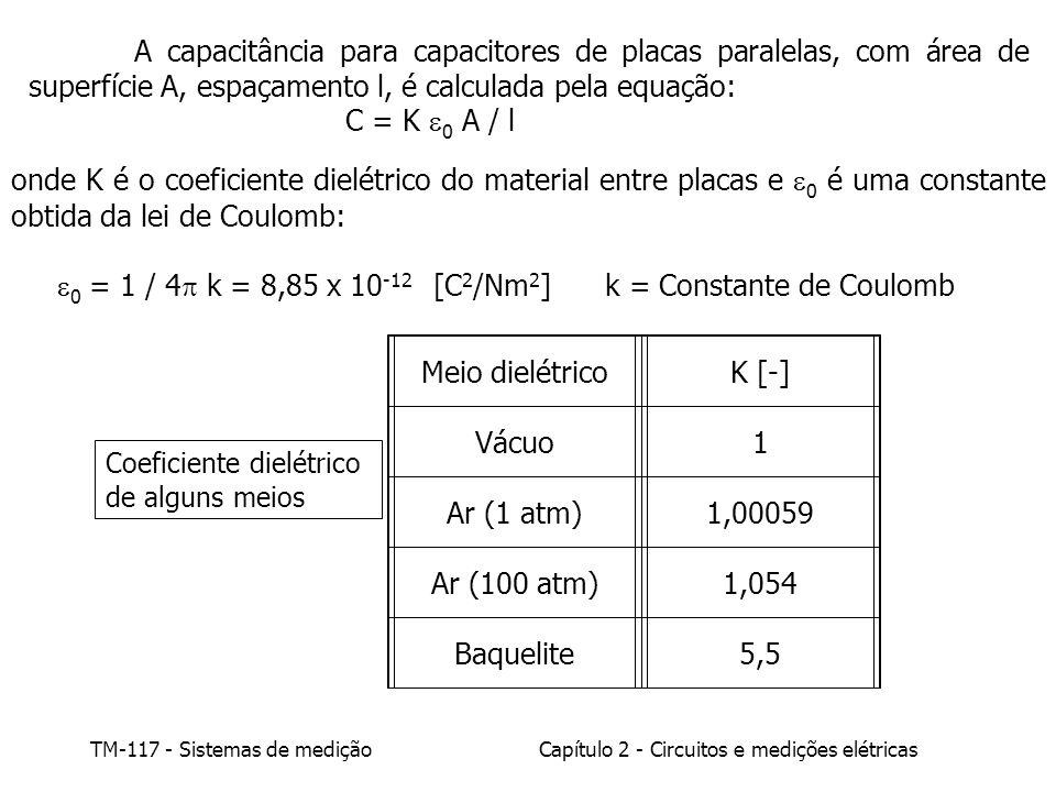 TM-117 - Sistemas de mediçãoCapítulo 2 - Circuitos e medições elétricas A capacitância para capacitores de placas paralelas, com área de superfície A, espaçamento l, é calculada pela equação: C = K 0 A / l onde K é o coeficiente dielétrico do material entre placas e 0 é uma constante obtida da lei de Coulomb: 0 = 1 / 4 k = 8,85 x 10 -12 [C 2 /Nm 2 ] k = Constante de Coulomb Meio dielétricoK [-] Vácuo1 Ar (1 atm)1,00059 Ar (100 atm)1,054 Baquelite5,5 Coeficiente dielétrico de alguns meios