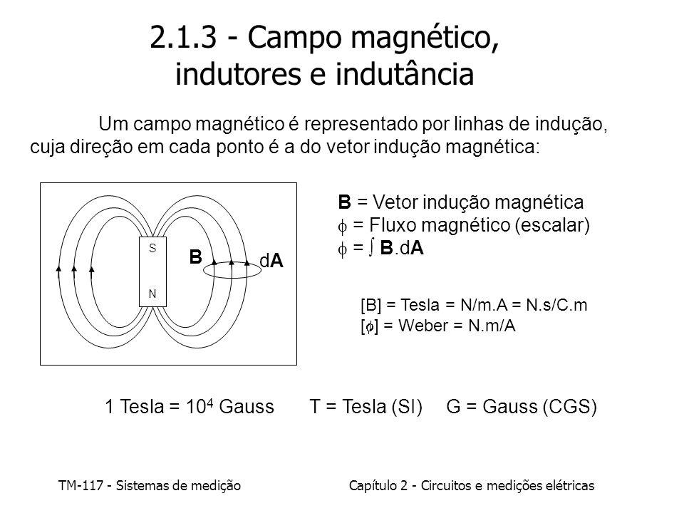 TM-117 - Sistemas de mediçãoCapítulo 2 - Circuitos e medições elétricas F = q V X B Equação fundamental (vetorial) Campo magnético sobre carga elétrica em movimento (corrente elétrica) Sobre qualquer carga elétrica (positiva ou negativa) em movimento, dentro de um campo magnético (representado pelo vetor B - indução magnética), atua uma força F.