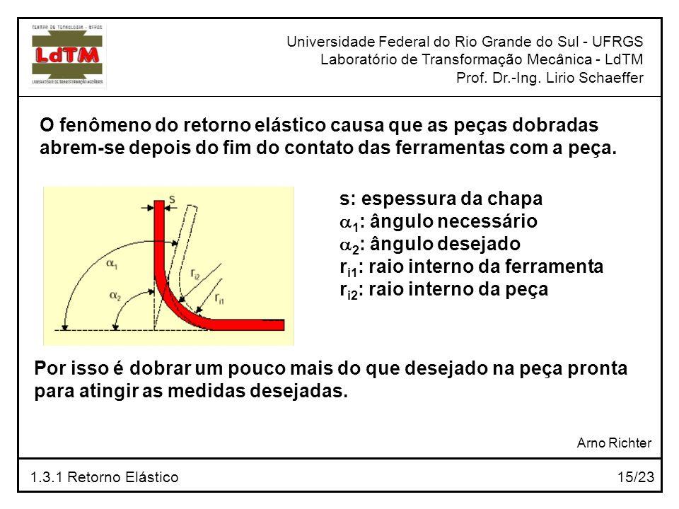 Universidade Federal do Rio Grande do Sul - UFRGS Laboratório de Transformação Mecânica - LdTM Prof. Dr.-Ing. Lirio Schaeffer 1.3.1 Retorno Elástico 1