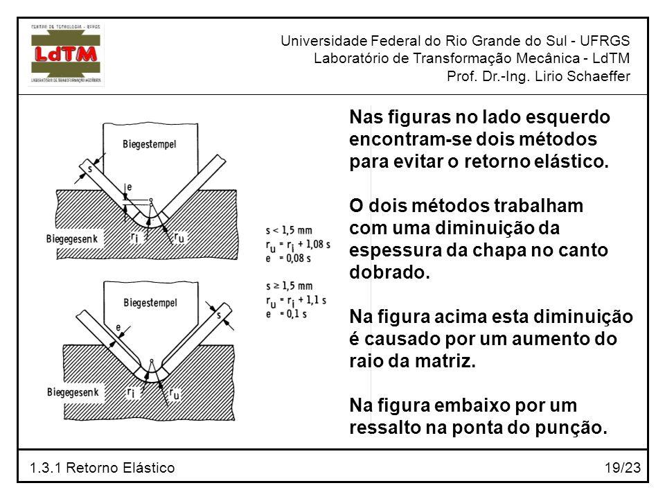 Universidade Federal do Rio Grande do Sul - UFRGS Laboratório de Transformação Mecânica - LdTM Prof. Dr.-Ing. Lirio Schaeffer 19/23 1.3.1 Retorno Elás