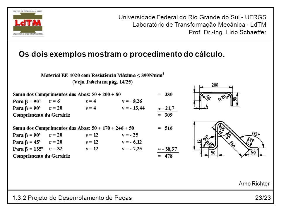 Universidade Federal do Rio Grande do Sul - UFRGS Laboratório de Transformação Mecânica - LdTM Prof. Dr.-Ing. Lirio Schaeffer 1.3.2 Projeto do Desenro