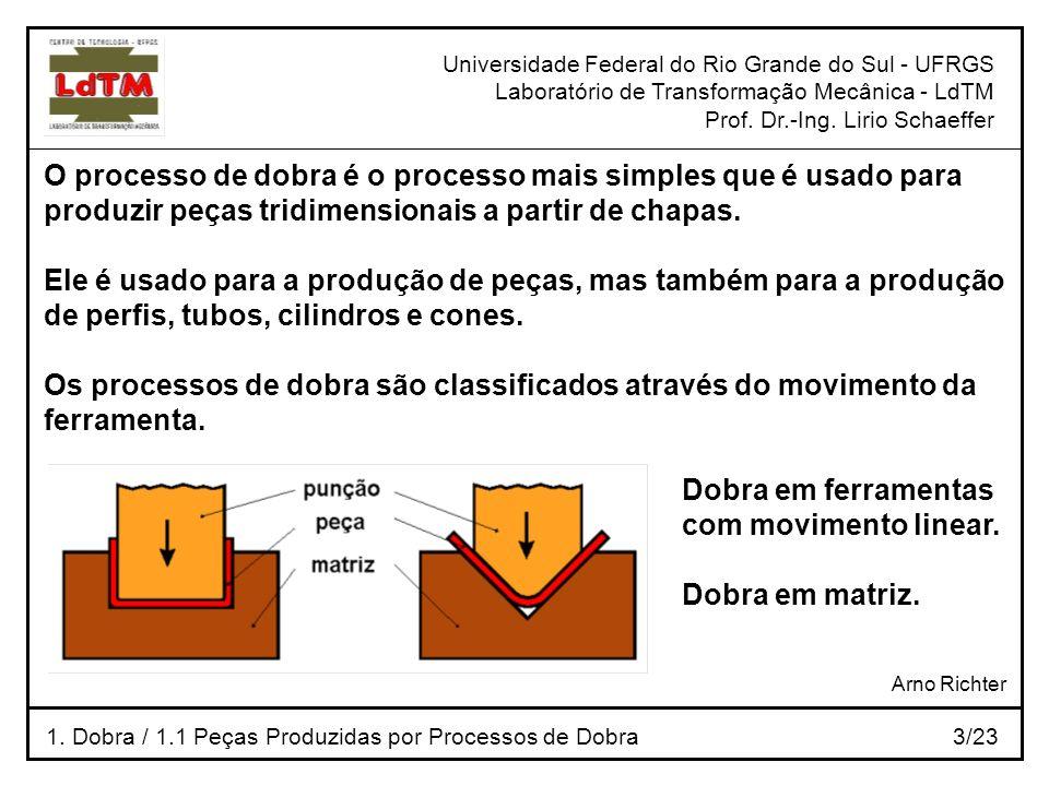Universidade Federal do Rio Grande do Sul - UFRGS Laboratório de Transformação Mecânica - LdTM Prof. Dr.-Ing. Lirio Schaeffer 1. Dobra / 1.1 Peças Pro