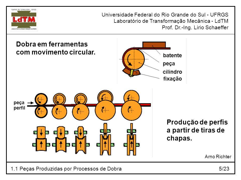 Universidade Federal do Rio Grande do Sul - UFRGS Laboratório de Transformação Mecânica - LdTM Prof. Dr.-Ing. Lirio Schaeffer 1.1 Peças Produzidas por