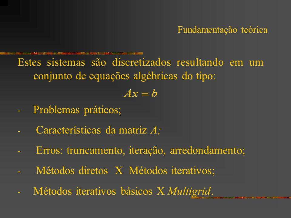Fundamentação teórica Estes sistemas são discretizados resultando em um conjunto de equações algébricas do tipo: - Problemas práticos; - Característic