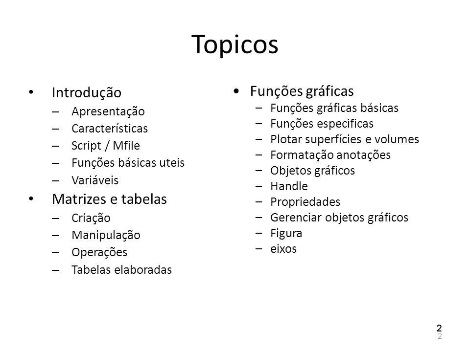 Topicos Introdução – Apresentação – Características – Script / Mfile – Funções básicas uteis – Variáveis Matrizes e tabelas – Criação – Manipulação –