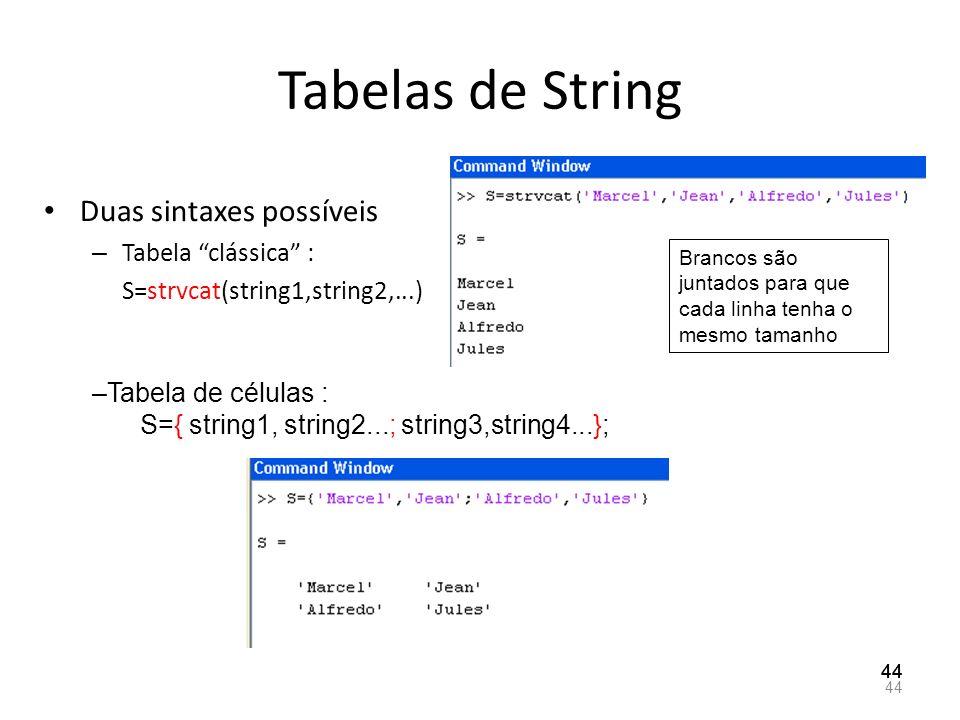 Tabelas de String Duas sintaxes possíveis – Tabela clássica : S=strvcat(string1,string2,...) 44 –Tabela de células : S={ string1, string2...; string3,
