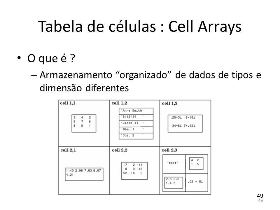 Tabela de células : Cell Arrays O que é ? – Armazenamento organizado de dados de tipos e dimensão diferentes 49