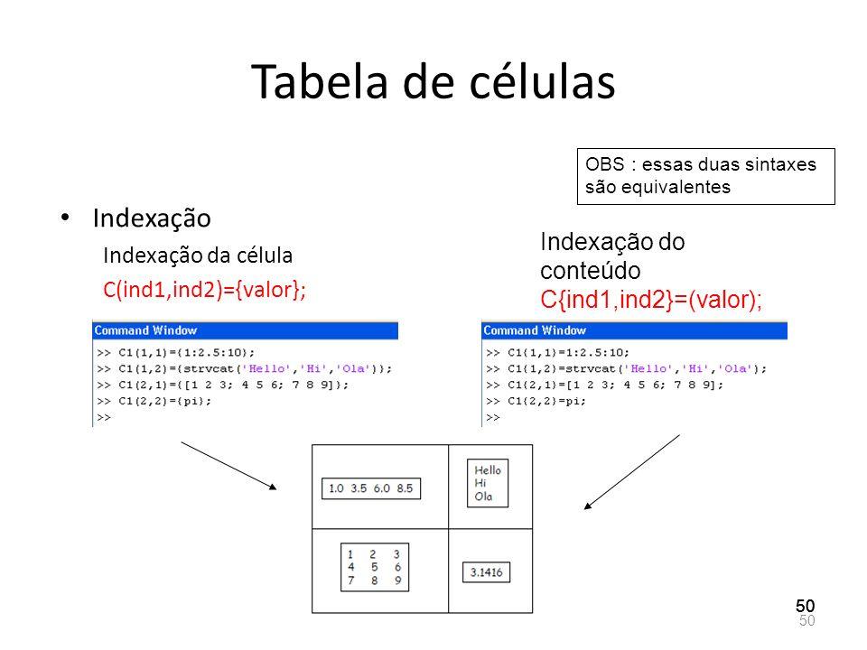 Tabela de células Indexação Indexação da célula C(ind1,ind2)={valor}; 50 OBS : essas duas sintaxes são equivalentes Indexação do conteúdo C{ind1,ind2}