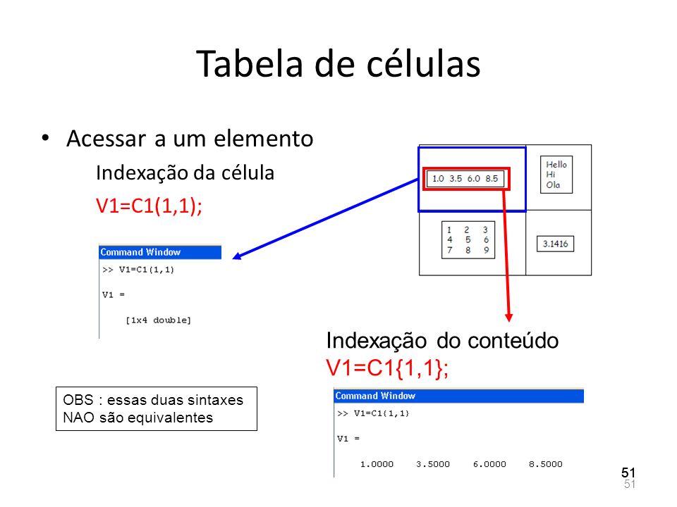 Tabela de células Acessar a um elemento Indexação da célula V1=C1(1,1); 51 Indexação do conteúdo V1=C1{1,1}; OBS : essas duas sintaxes NAO são equival