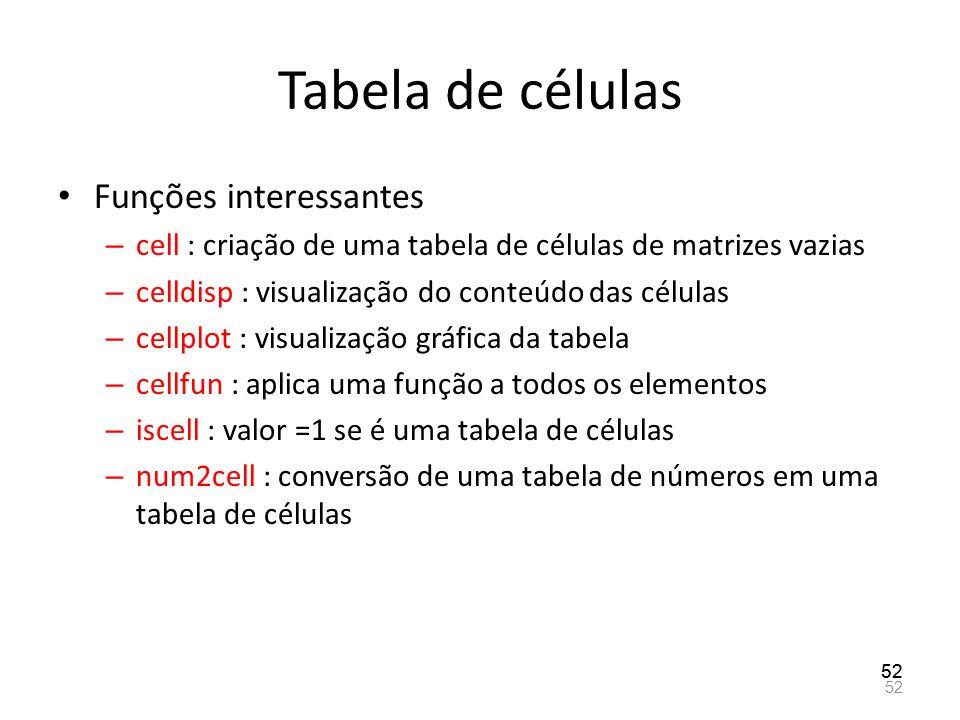 Tabela de células Funções interessantes – cell : criação de uma tabela de células de matrizes vazias – celldisp : visualização do conteúdo das células