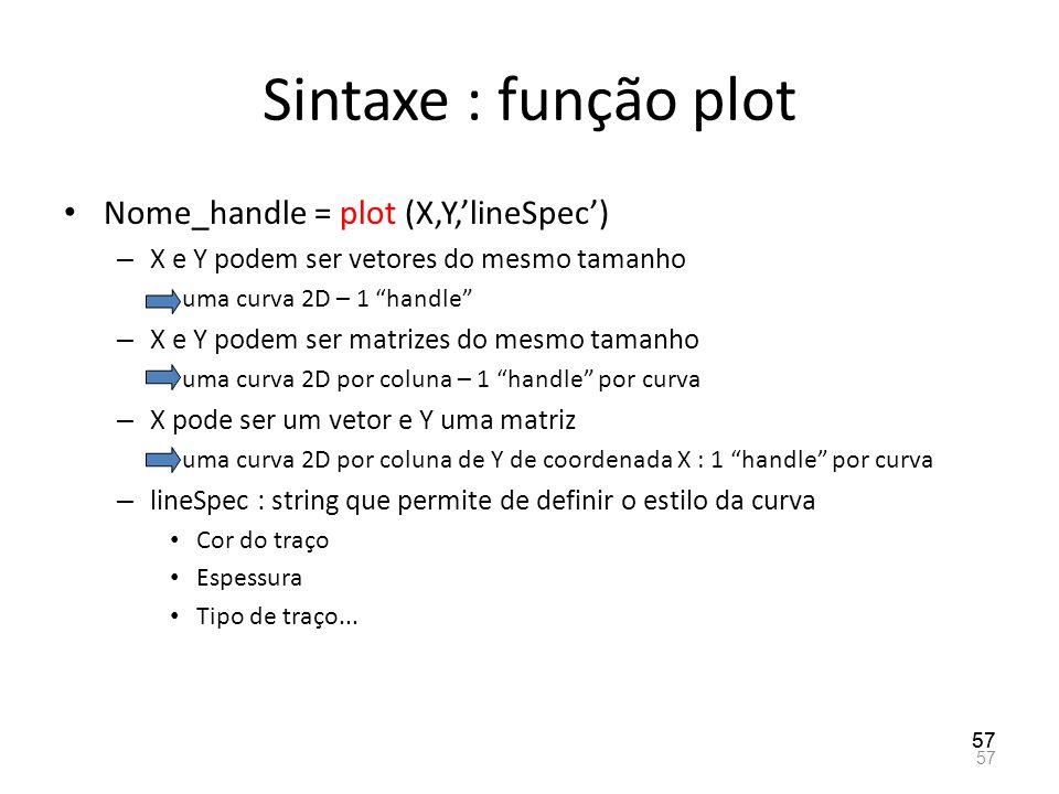 Sintaxe : função plot Nome_handle = plot (X,Y,lineSpec) – X e Y podem ser vetores do mesmo tamanho uma curva 2D – 1 handle – X e Y podem ser matrizes