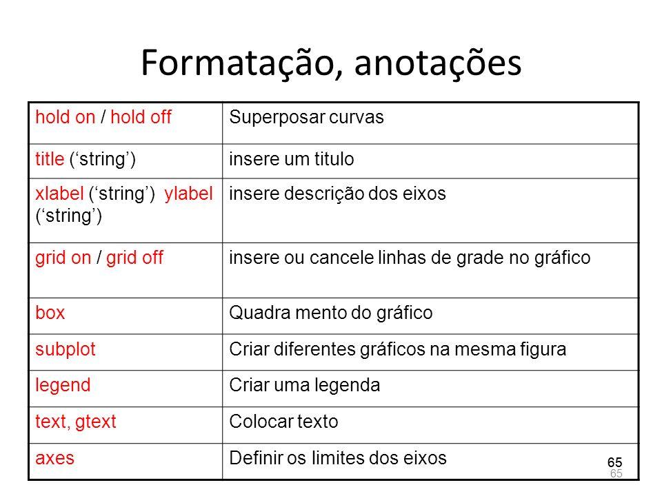 Formatação, anotações hold on / hold offSuperposar curvas title (string)insere um titulo xlabel (string) ylabel (string) insere descrição dos eixos gr