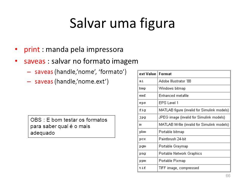 Salvar uma figura print : manda pela impressora saveas : salvar no formato imagem – saveas (handle,nome, formato) – saveas (handle,nome.ext) 66 OBS :