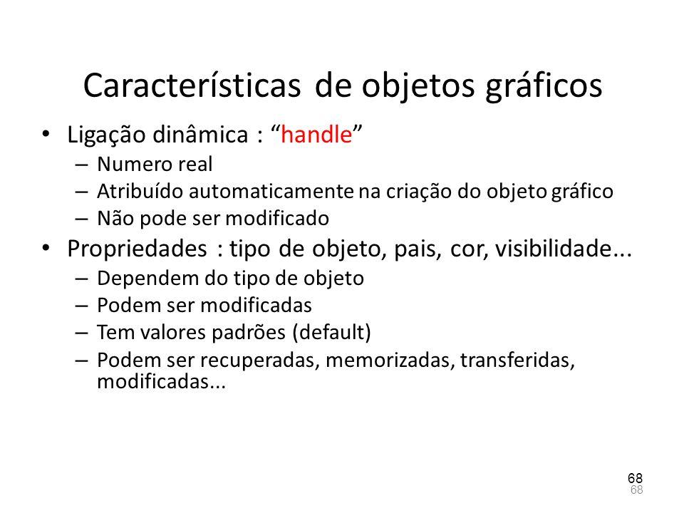 Características de objetos gráficos Ligação dinâmica : handle – Numero real – Atribuído automaticamente na criação do objeto gráfico – Não pode ser mo