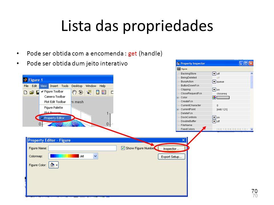 Lista das propriedades Pode ser obtida com a encomenda : get (handle) Pode ser obtida dum jeito interativo 70