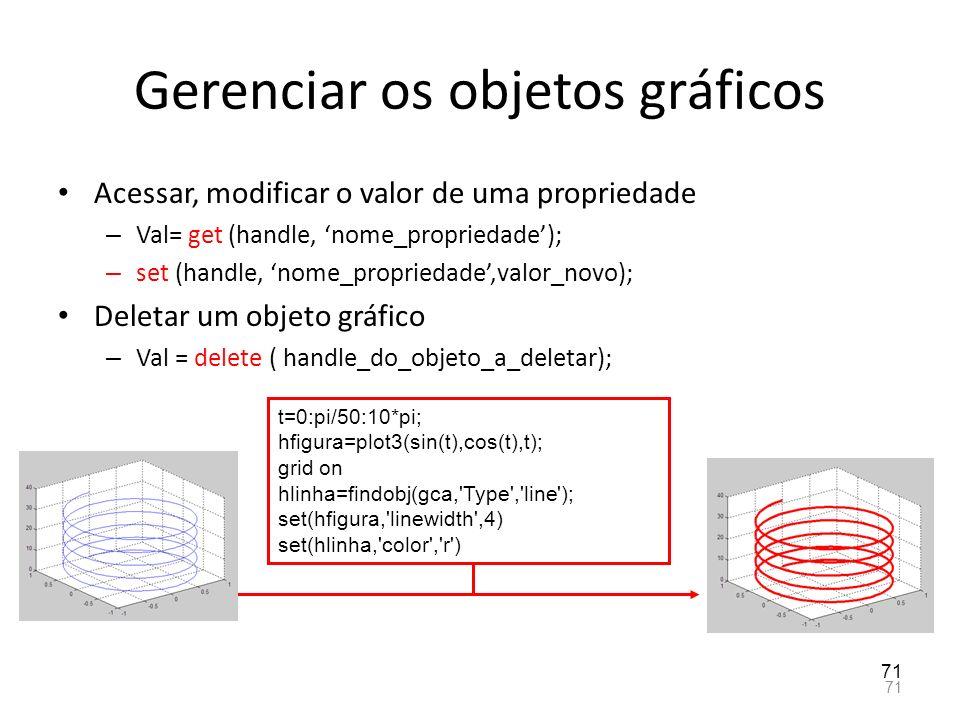 Gerenciar os objetos gráficos Acessar, modificar o valor de uma propriedade – Val= get (handle, nome_propriedade); – set (handle, nome_propriedade,val
