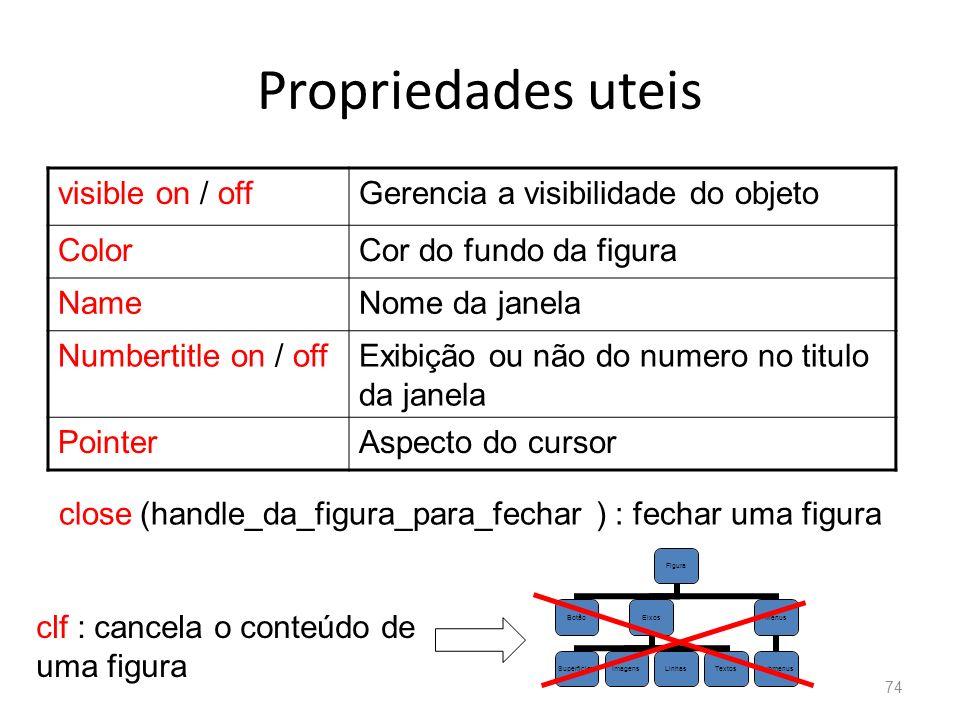 Propriedades uteis visible on / offGerencia a visibilidade do objeto ColorCor do fundo da figura NameNome da janela Numbertitle on / offExibição ou nã