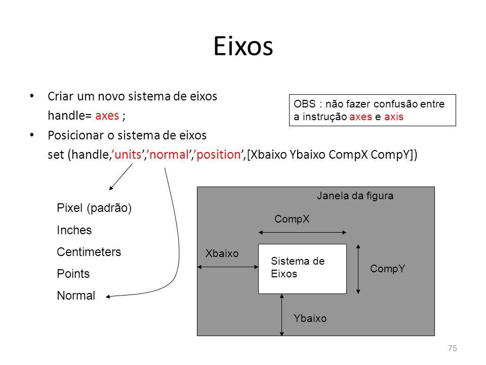 Eixos Criar um novo sistema de eixos handle= axes ; Posicionar o sistema de eixos set (handle,units,normal,position,[Xbaixo Ybaixo CompX CompY]) 75 OB