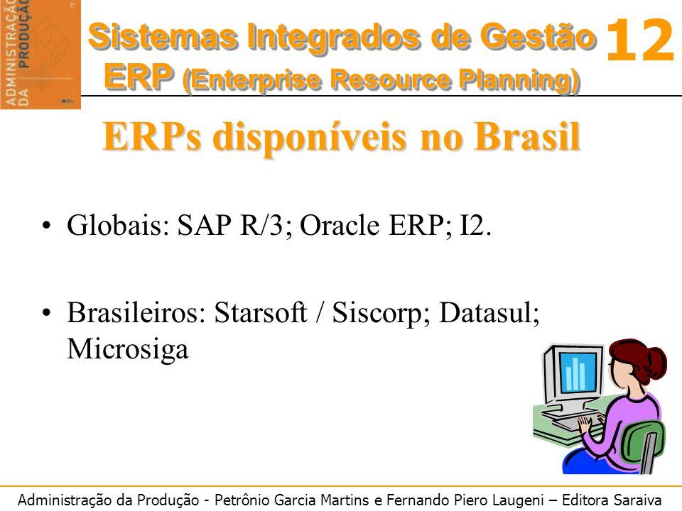 Administração da Produção - Petrônio Garcia Martins e Fernando Piero Laugeni – Editora Saraiva 12 Sistemas Integrados de Gestão ERP (Enterprise Resource Planning) Sistemas Integrados de Gestão ERP (Enterprise Resource Planning) ERPs disponíveis no Brasil Globais: SAP R/3; Oracle ERP; I2.