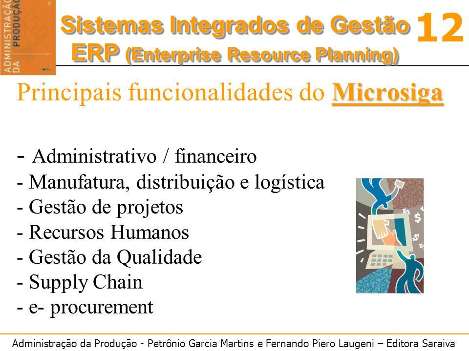 Administração da Produção - Petrônio Garcia Martins e Fernando Piero Laugeni – Editora Saraiva 12 Sistemas Integrados de Gestão ERP (Enterprise Resour