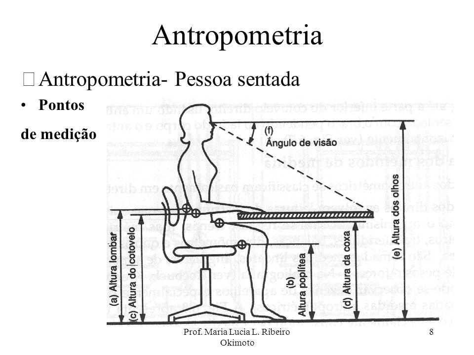 Prof. Maria Lucia L. Ribeiro Okimoto 8 Antropometria •Antropometria- Pessoa sentada Pontos de medição