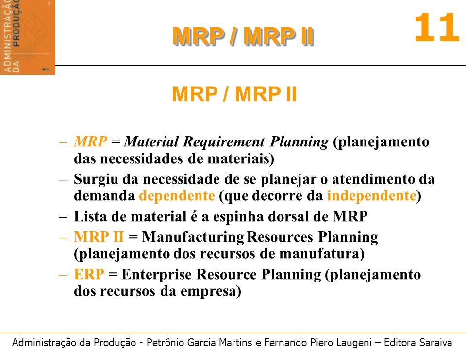 Administração da Produção - Petrônio Garcia Martins e Fernando Piero Laugeni – Editora Saraiva 11 MRP / MRP II –MRP = Material Requirement Planning (p