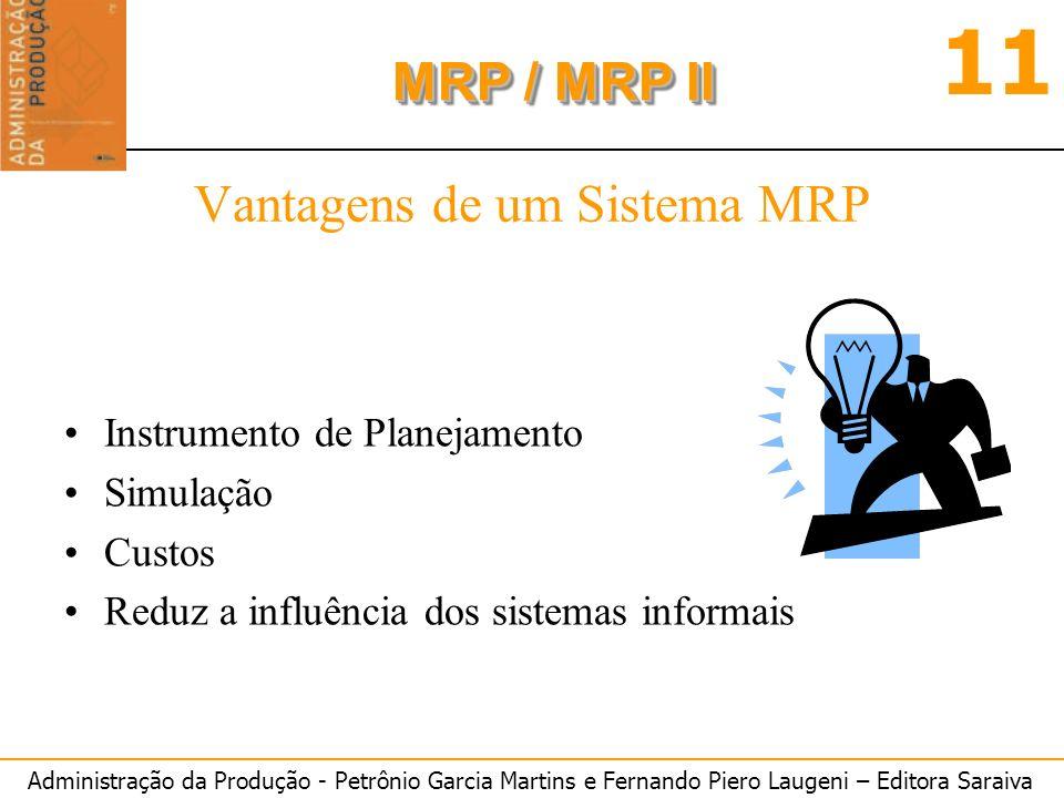 Administração da Produção - Petrônio Garcia Martins e Fernando Piero Laugeni – Editora Saraiva 11 MRP / MRP II Vantagens de um Sistema MRP Instrumento