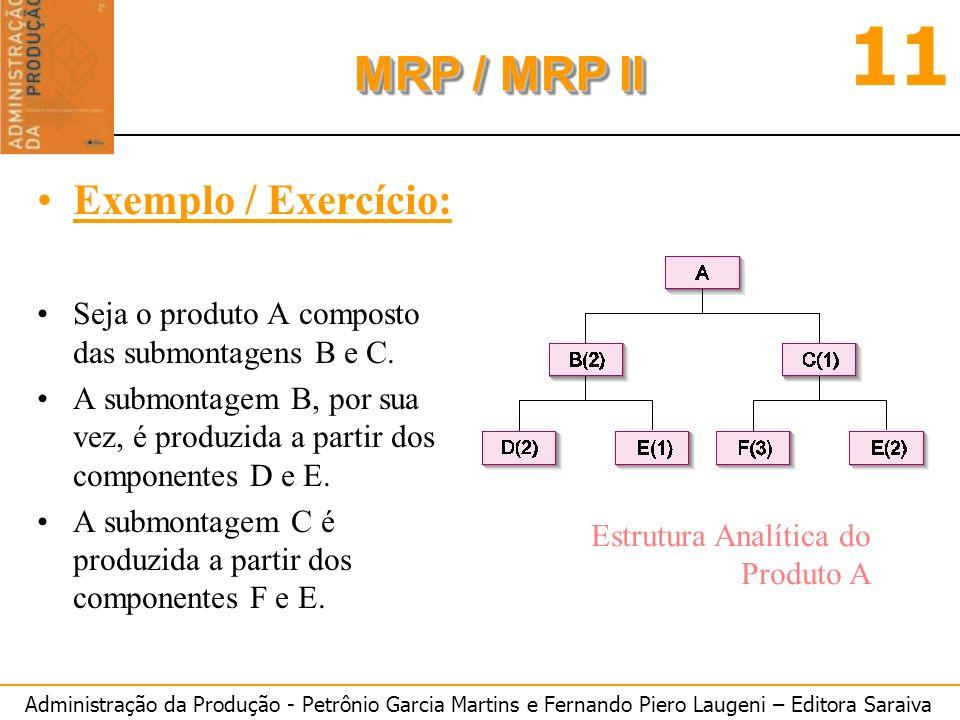 Administração da Produção - Petrônio Garcia Martins e Fernando Piero Laugeni – Editora Saraiva 11 MRP / MRP II Exemplo / Exercício: Seja o produto A c