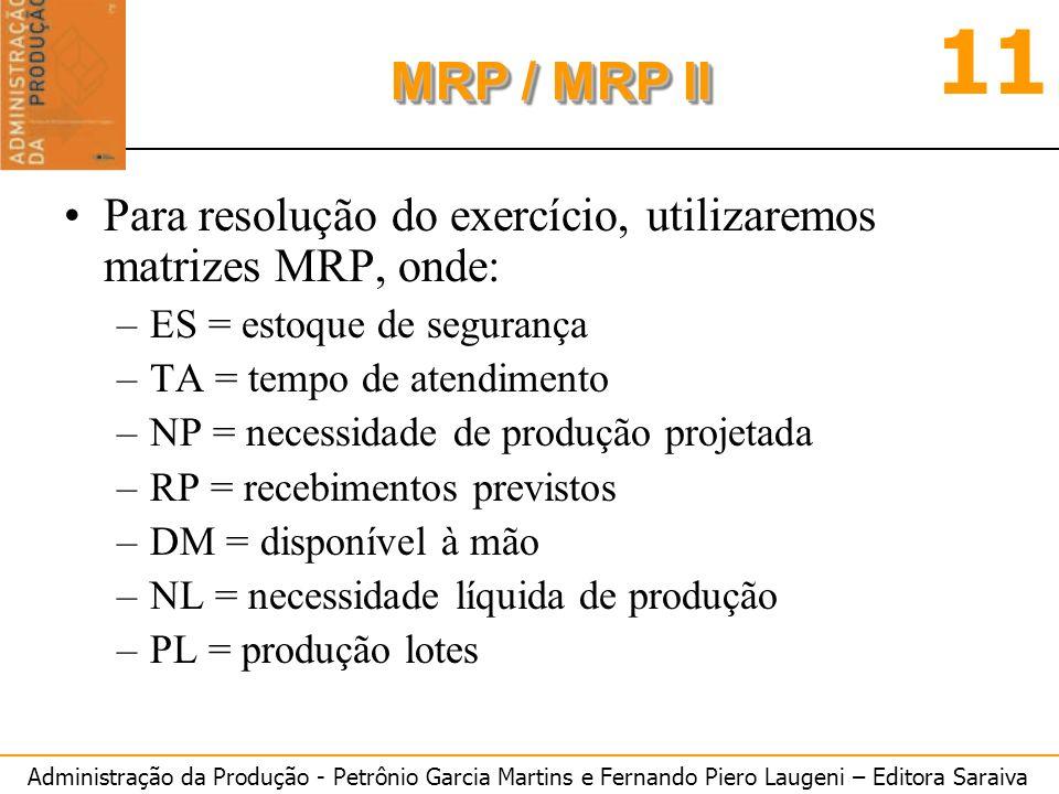 Administração da Produção - Petrônio Garcia Martins e Fernando Piero Laugeni – Editora Saraiva 11 MRP / MRP II Para resolução do exercício, utilizarem