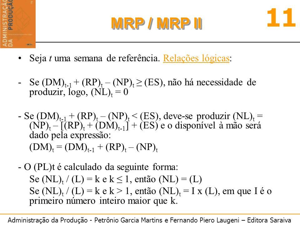 Administração da Produção - Petrônio Garcia Martins e Fernando Piero Laugeni – Editora Saraiva 11 MRP / MRP II Seja t uma semana de referência. Relaçõ