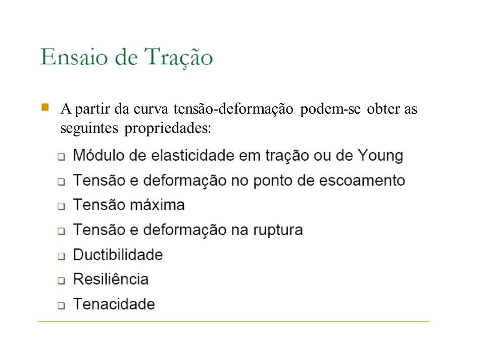 A partir da curva tensão-deformação podem-se obter as seguintes propriedades: