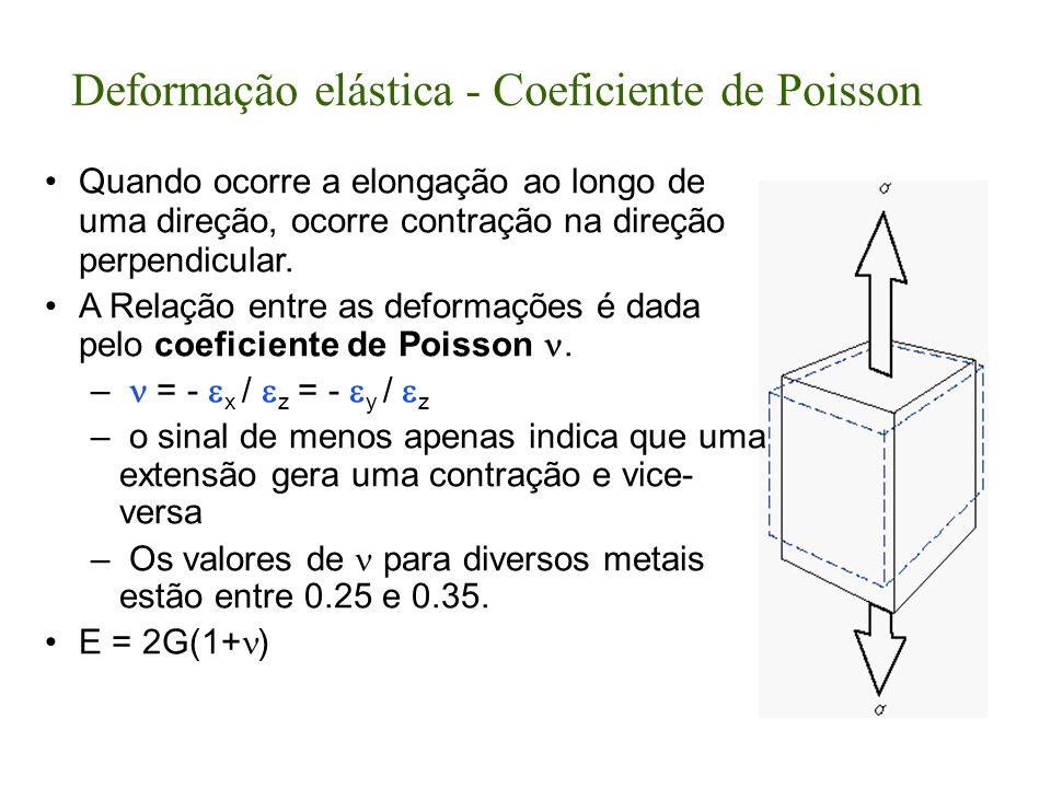 Deformação elástica - Coeficiente de Poisson Quando ocorre a elongação ao longo de uma direção, ocorre contração na direção perpendicular.
