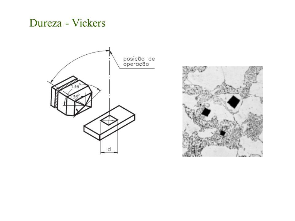 Dureza - Vickers