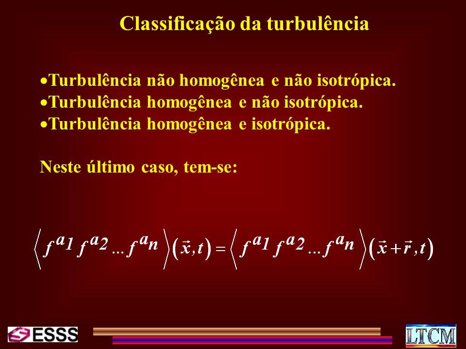Classificação da turbulência Turbulência não homogênea e não isotrópica. Turbulência homogênea e não isotrópica. Turbulência homogênea e isotrópica. N