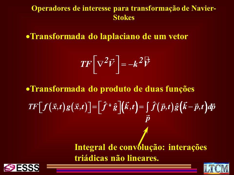 Operadores de interesse para transformação de Navier- Stokes Transformada do laplaciano de um vetor Transformada do produto de duas funções Integral d