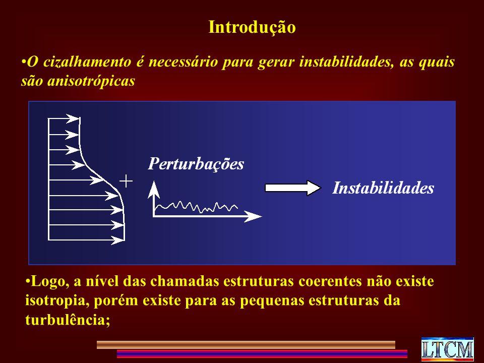 Introdução O cizalhamento é necessário para gerar instabilidades, as quais são anisotrópicas Logo, a nível das chamadas estruturas coerentes não exist