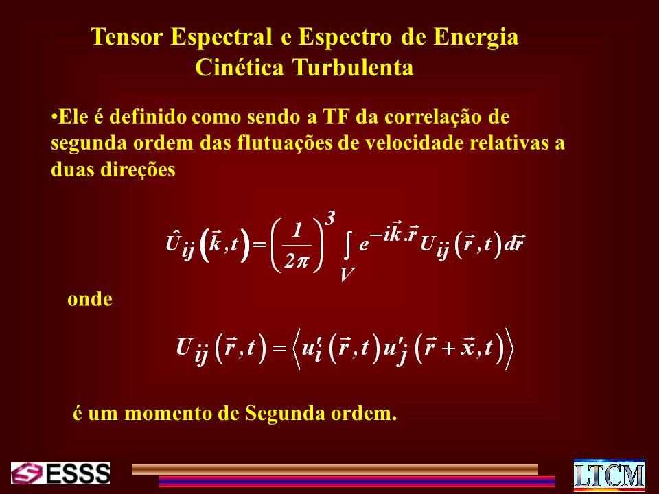 Tensor Espectral e Espectro de Energia Cinética Turbulenta Ele é definido como sendo a TF da correlação de segunda ordem das flutuações de velocidade