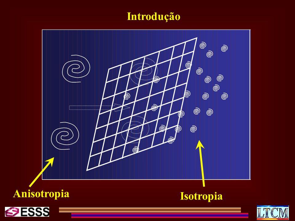 Introdução Anisotropia Isotropia