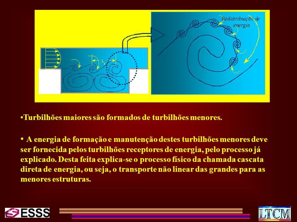 Turbilhões maiores são formados de turbilhões menores. A energia de formação e manutenção destes turbilhões menores deve ser fornecida pelos turbilhõe