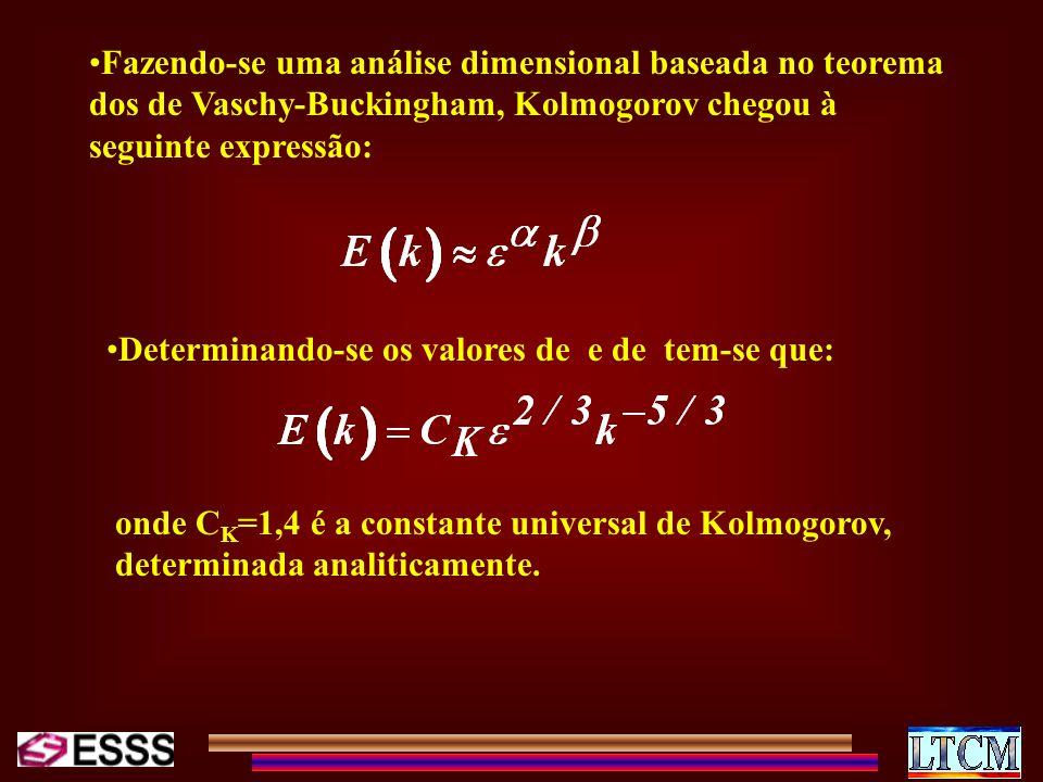 Fazendo-se uma análise dimensional baseada no teorema dos de Vaschy-Buckingham, Kolmogorov chegou à seguinte expressão: Determinando-se os valores de