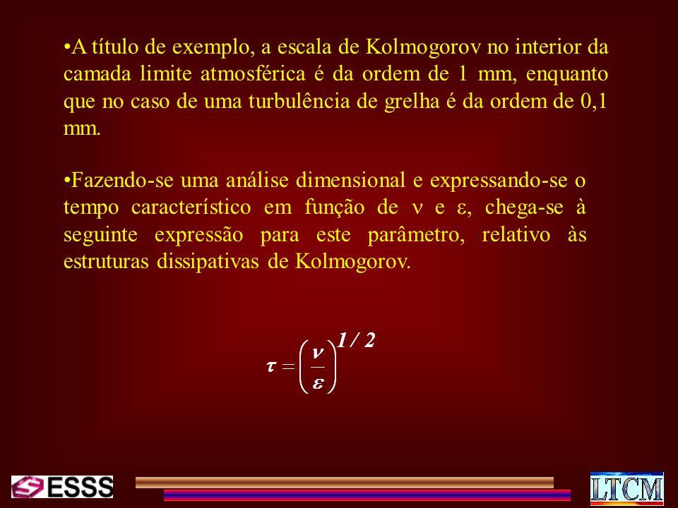 A título de exemplo, a escala de Kolmogorov no interior da camada limite atmosférica é da ordem de 1 mm, enquanto que no caso de uma turbulência de gr
