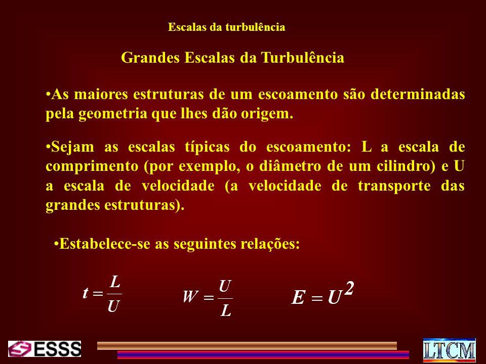 Escalas da turbulência Grandes Escalas da Turbulência As maiores estruturas de um escoamento são determinadas pela geometria que lhes dão origem. Seja