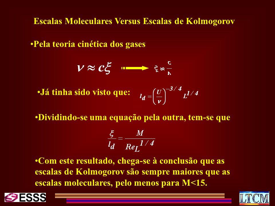 Escalas Moleculares Versus Escalas de Kolmogorov Pela teoria cinética dos gases Já tinha sido visto que: Dividindo-se uma equação pela outra, tem-se q