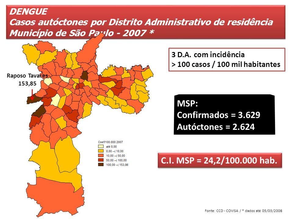 DENGUE Casos autóctones por Distrito Administrativo de residência Município de São Paulo - 2007 * DENGUE Casos autóctones por Distrito Administrativo