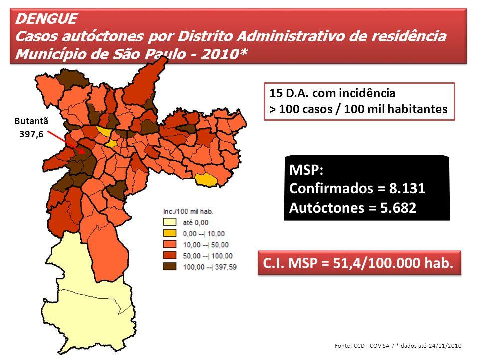 DENGUE Casos autóctones por Distrito Administrativo de residência Município de São Paulo - 2010* DENGUE Casos autóctones por Distrito Administrativo d