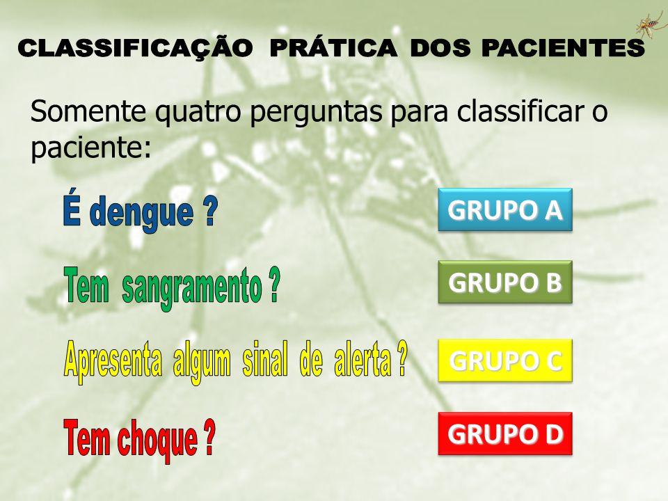 Somente quatro perguntas para classificar o paciente: GRUPO A GRUPO B GRUPO C GRUPO D