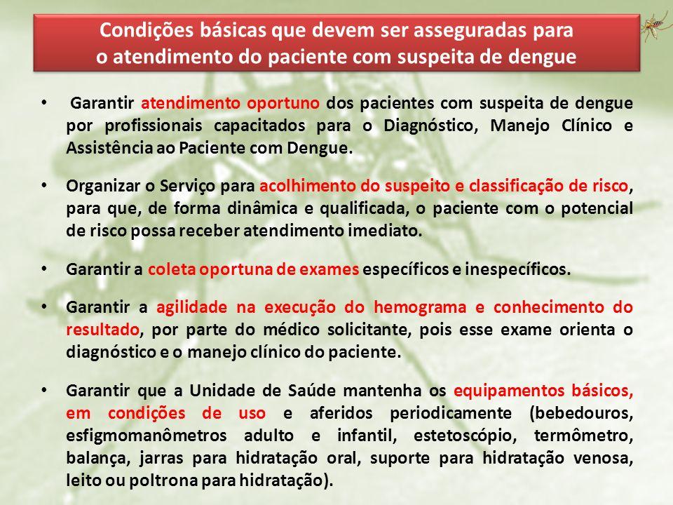 Condições básicas que devem ser asseguradas para o atendimento do paciente com suspeita de dengue Garantir atendimento oportuno dos pacientes com susp